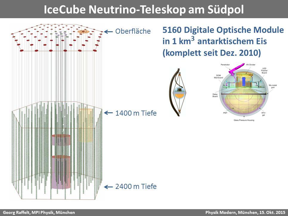 Georg Raffelt, MPI Physik, München Physik Modern, München, 15. Okt. 2015 IceCube Neutrino-Teleskop am Südpol 5160 Digitale Optische Module in 1 km 3 a