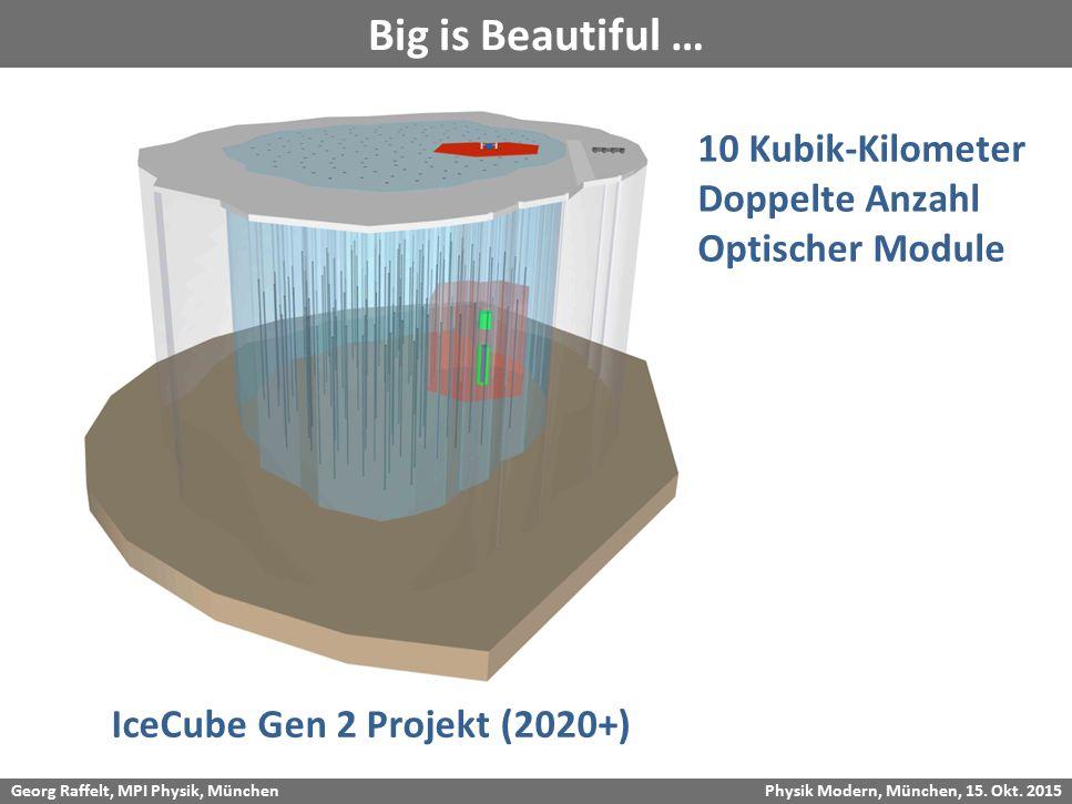 Georg Raffelt, MPI Physik, München Physik Modern, München, 15. Okt. 2015 Big is Beautiful … IceCube Gen 2 Projekt (2020+) 10 Kubik-Kilometer Doppelte