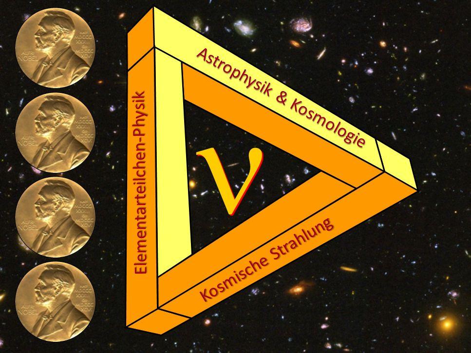 Neutrinos at the center Astrophysik & Kosmologie Kosmische Strahlung Kosmische Strahlung Elementarteilchen-Physik Elementarteilchen-Physik