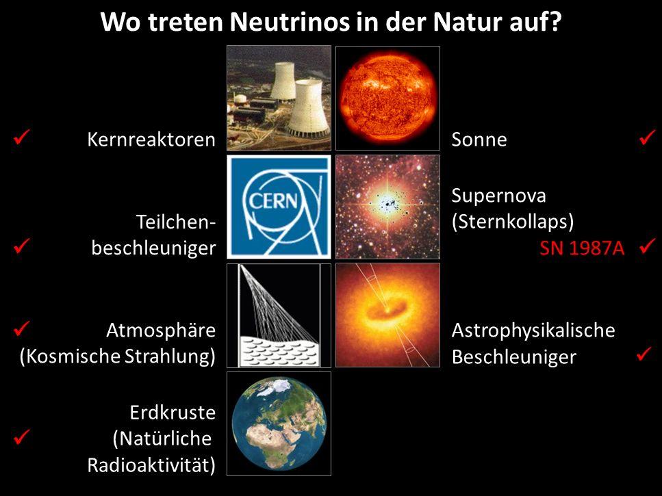 Georg Raffelt, MPI Physik, München Physik Modern, München, 15. Okt. 2015 Wo treten Neutrinos in der Natur auf? Kernreaktoren Teilchen- beschleuniger A