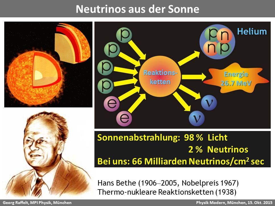 Georg Raffelt, MPI Physik, München Physik Modern, München, 15. Okt. 2015 Neutrinos aus der SonneReaktions-ketten Energie 26.7 MeV Helium Sonnenabstrah