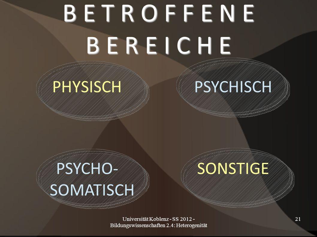 Universität Koblenz - SS 2012 - Bildungswissenschaften 2.4: Heterogenität 21 B E T R O F F E N E B E R E I C H E PHYSISCHPSYCHISCH SONSTIGEPSYCHO- SOMATISCH