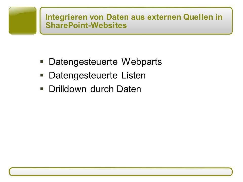 Integrieren von Daten aus externen Quellen in SharePoint-Websites  Datengesteuerte Webparts  Datengesteuerte Listen  Drilldown durch Daten