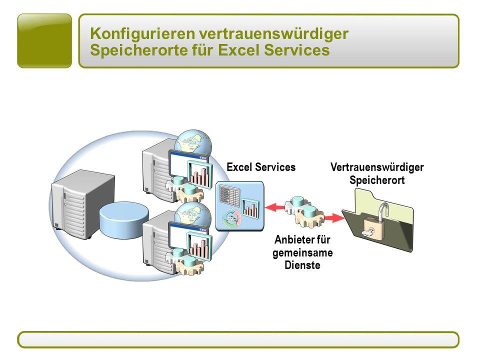 Konfigurieren vertrauenswürdiger Speicherorte für Excel Services Anbieter für gemeinsame Dienste Vertrauenswürdiger Speicherort Excel Services