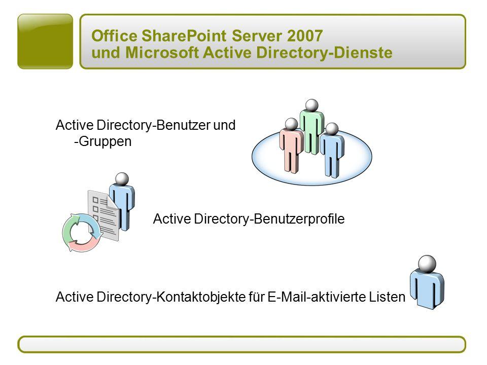 Active Directory-Benutzer und -Gruppen Active Directory-Benutzerprofile Active Directory-Kontaktobjekte für E-Mail-aktivierte Listen Office SharePoint Server 2007 und Microsoft Active Directory-Dienste