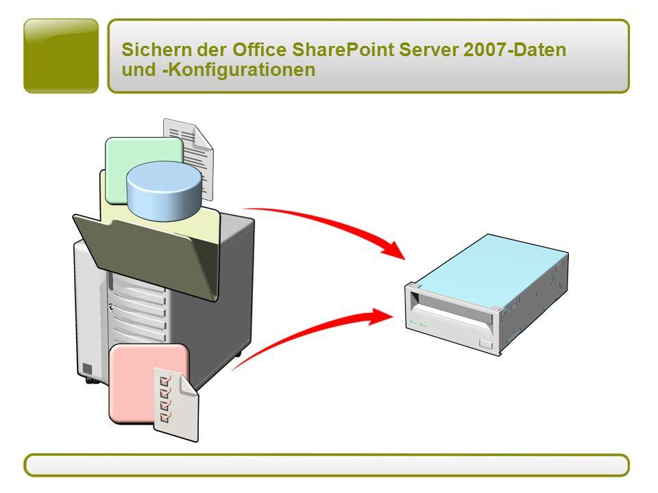 Sichern der Office SharePoint Server 2007-Daten und -Konfigurationen