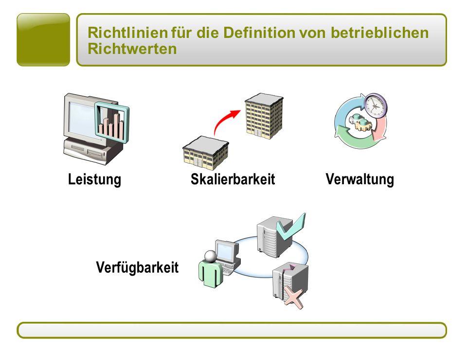 Richtlinien für die Definition von betrieblichen Richtwerten LeistungSkalierbarkeit Verfügbarkeit Verwaltung