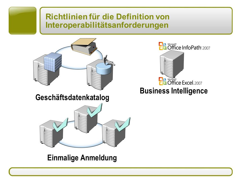 Richtlinien für die Definition von Interoperabilitätsanforderungen Business Intelligence Einmalige Anmeldung Geschäftsdatenkatalog