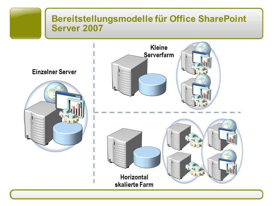 Bereitstellungsmodelle für Office SharePoint Server 2007 Einzelner Server Kleine Serverfarm Horizontal skalierte Farm