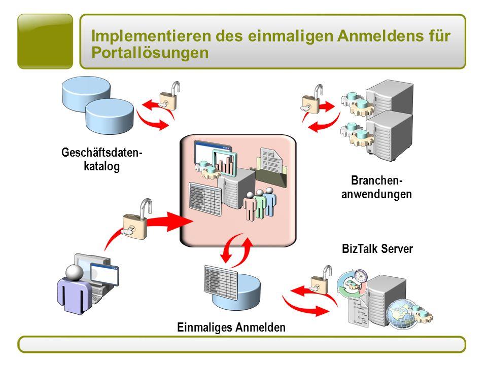 Implementieren des einmaligen Anmeldens für Portallösungen Geschäftsdaten- katalog Einmaliges Anmelden Branchen- anwendungen BizTalk Server