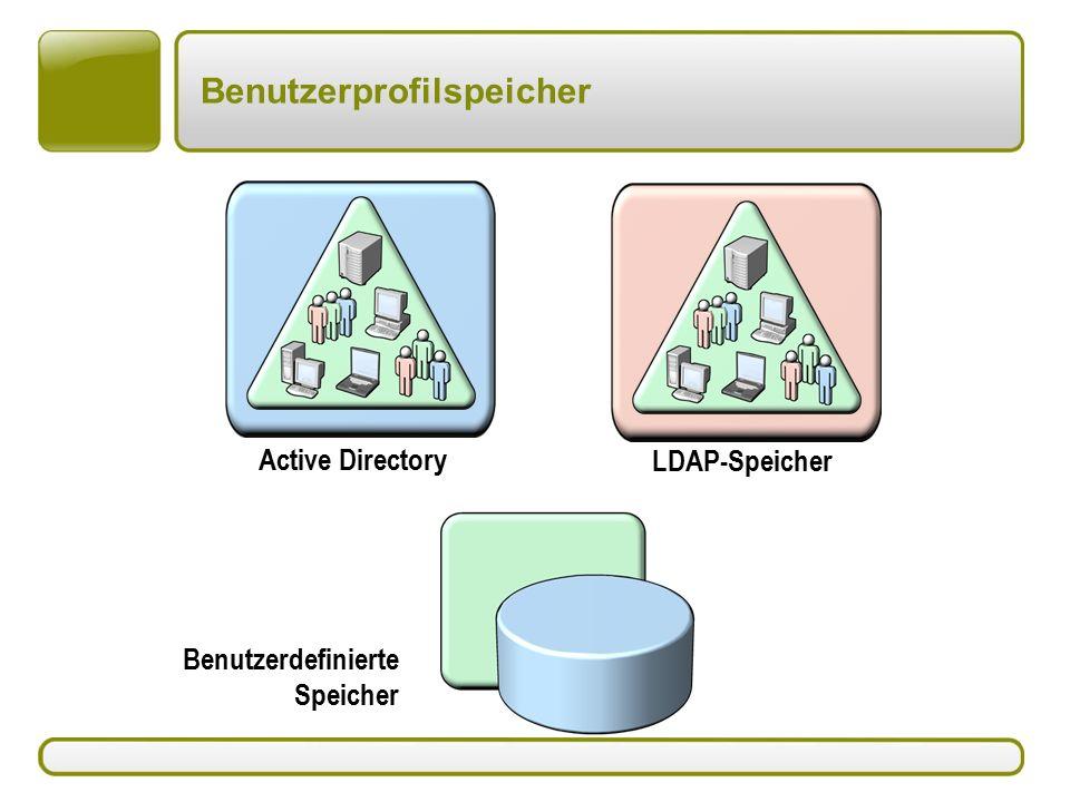 Benutzerprofilspeicher Active Directory LDAP-Speicher Benutzerdefinierte Speicher