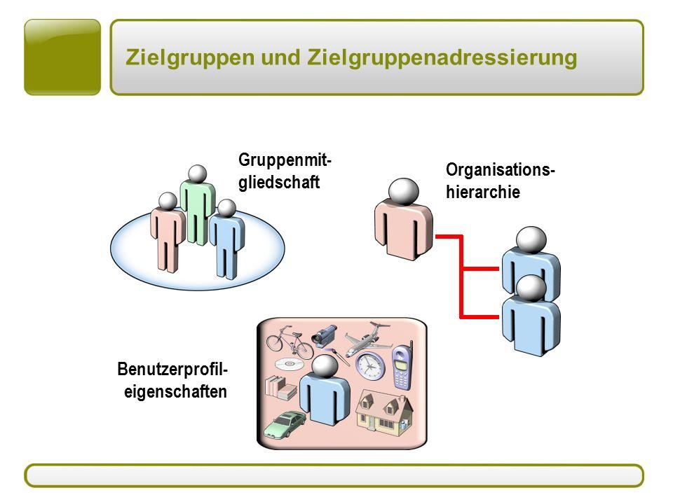 Zielgruppen und Zielgruppenadressierung Gruppenmit- gliedschaft Organisations- hierarchie Benutzerprofil- eigenschaften
