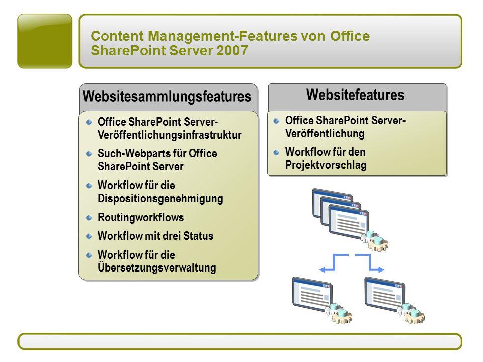 Content Management-Features von Office SharePoint Server 2007 Websitesammlungsfeatures Office SharePoint Server- Veröffentlichungsinfrastruktur Such-W