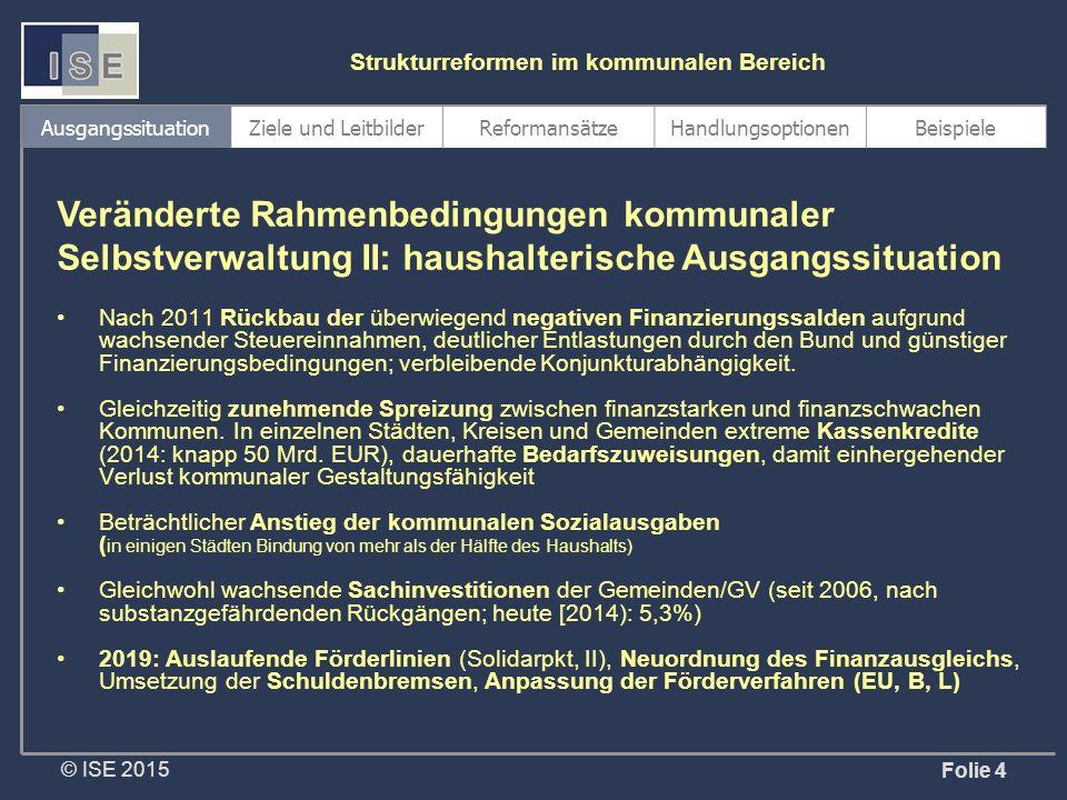 © ISE 2015 Strukturreformen im kommunalen Bereich Folie 4 Nach 2011 Rückbau der überwiegend negativen Finanzierungssalden aufgrund wachsender Steuereinnahmen, deutlicher Entlastungen durch den Bund und günstiger Finanzierungsbedingungen; verbleibende Konjunkturabhängigkeit.