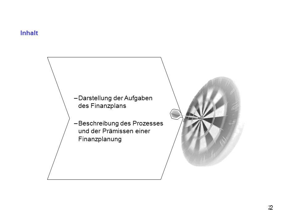 3 Aufgaben des Finanzplans 3 Rollierendes Instrument zur strategischen und operativen Planung und Führung des Unternehmens Basis für die Gründungsentscheidung des Unternehmens Kontrolle und Steuerung des Unternehmens sowie Überprüfung der Erreichung von Meilensteinen