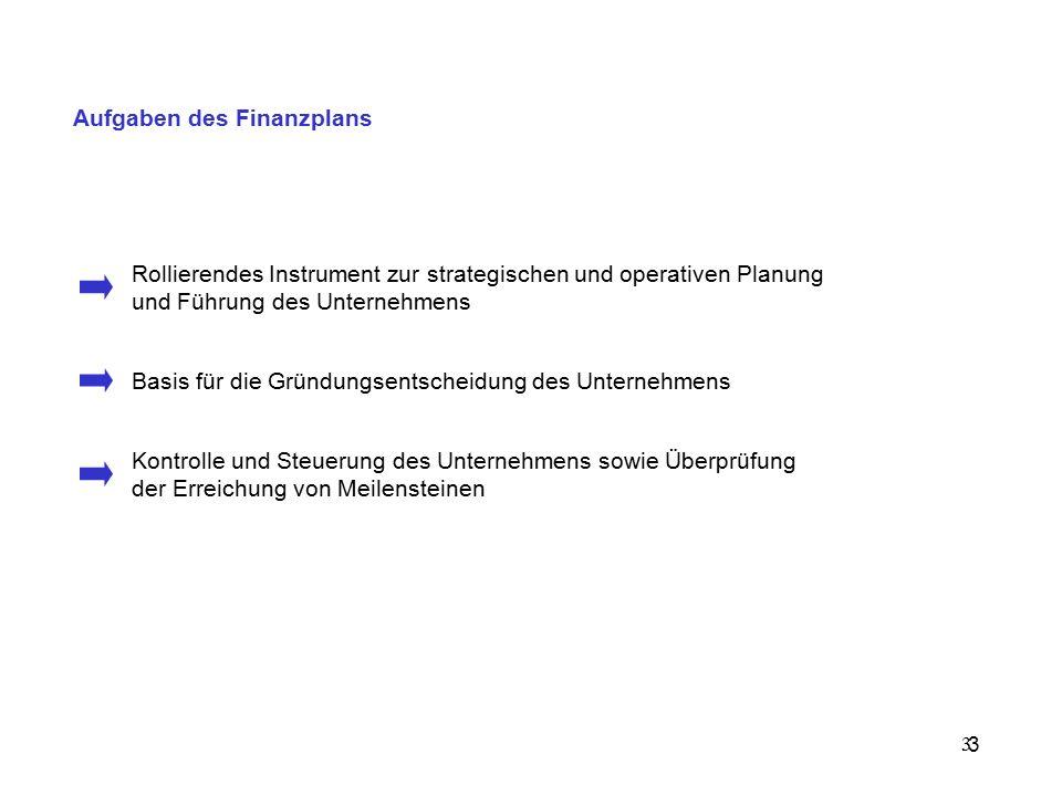 3 Aufgaben des Finanzplans 3 Rollierendes Instrument zur strategischen und operativen Planung und Führung des Unternehmens Basis für die Gründungsents
