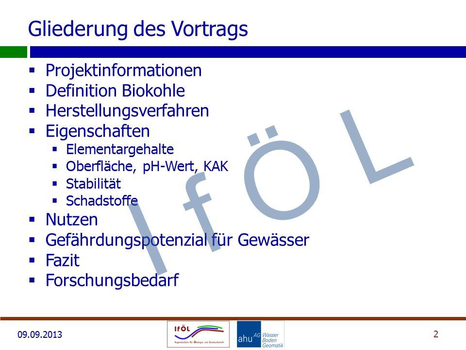 09.09.2013 Schadstoffgehalt – Schwermetalle: 13 Eigenschaften der Biokohle Datenquellen: L IBRA et al., 2011; A PPEL, 2012 BBodSchV (24.02.2012) I f Ö L