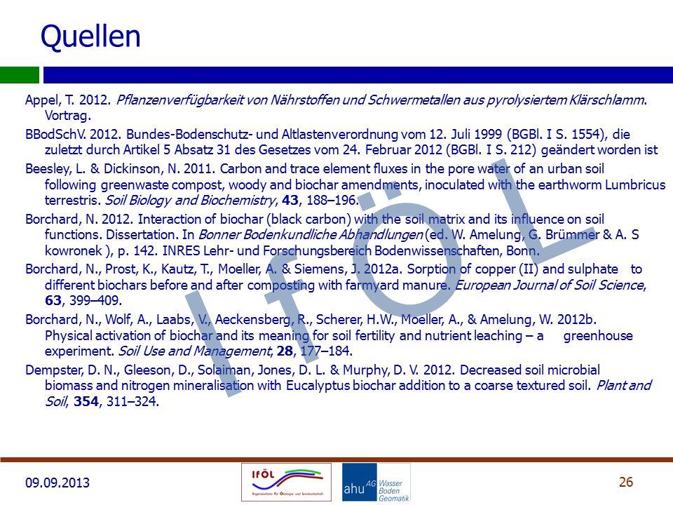 09.09.2013 Appel, T.2012.