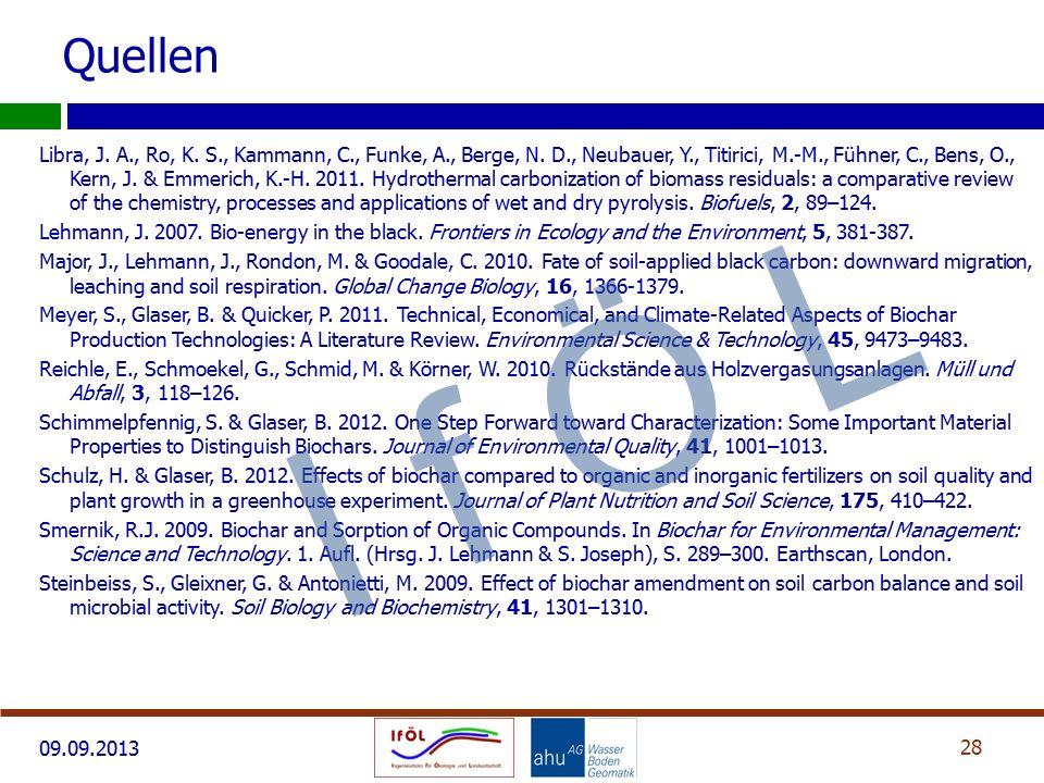 09.09.2013 Libra, J. A., Ro, K. S., Kammann, C., Funke, A., Berge, N. D., Neubauer, Y., Titirici, M.-M., Fühner, C., Bens, O., Kern, J. & Emmerich, K.