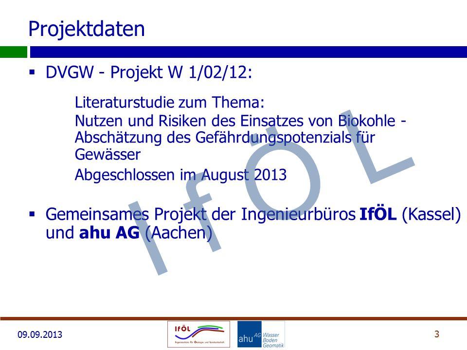 09.09.2013 Projektdaten  DVGW - Projekt W 1/02/12: Literaturstudie zum Thema: Nutzen und Risiken des Einsatzes von Biokohle - Abschätzung des Gefährd