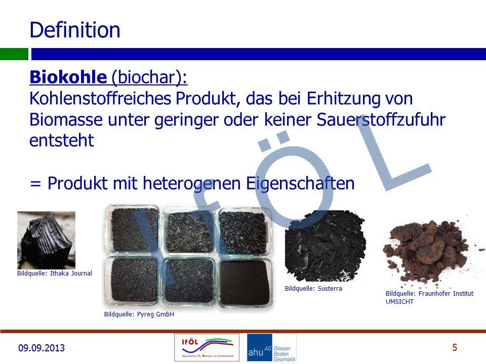 09.09.2013 Bildquelle: Ithaka Journal Bildquelle: Pyreg GmbH Bildquelle: Susterra Bildquelle: Fraunhofer Institut UMSICHT Biokohle (biochar): Kohlenst