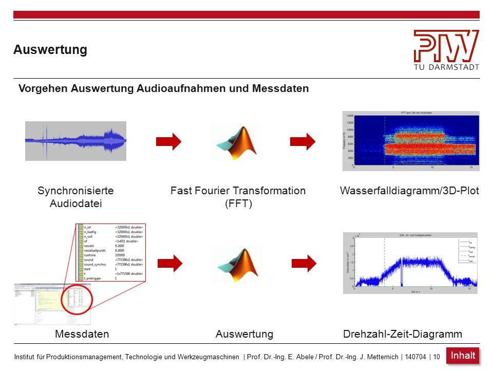 Institut für Produktionsmanagement, Technologie und Werkzeugmaschinen   Prof. Dr.-Ing. E. Abele / Prof. Dr.-Ing. J. Metternich   140704   9 Prüfstands