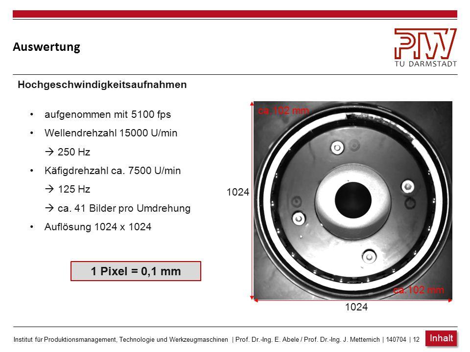 Institut für Produktionsmanagement, Technologie und Werkzeugmaschinen   Prof. Dr.-Ing. E. Abele / Prof. Dr.-Ing. J. Metternich   140704   11 Amplitude