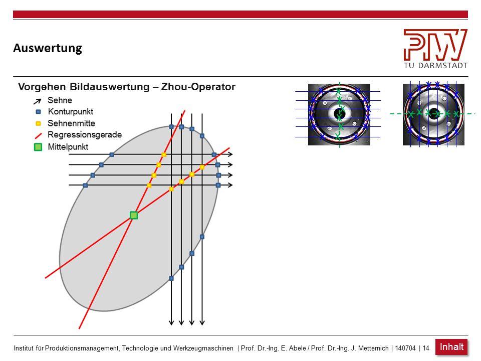 Institut für Produktionsmanagement, Technologie und Werkzeugmaschinen   Prof. Dr.-Ing. E. Abele / Prof. Dr.-Ing. J. Metternich   140704   13 Auswertun