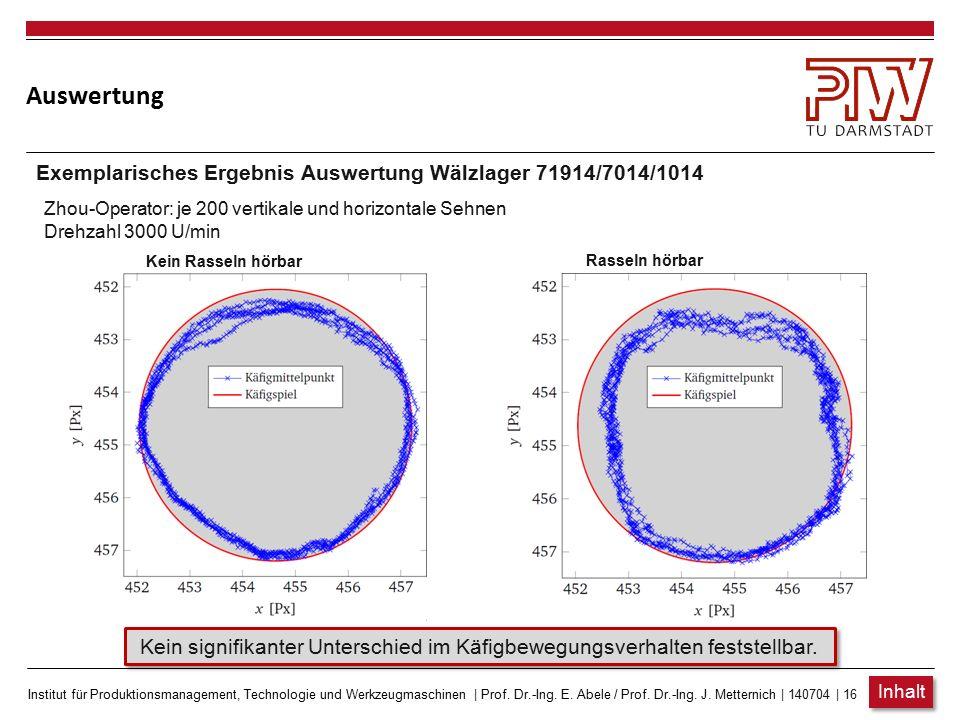 Institut für Produktionsmanagement, Technologie und Werkzeugmaschinen   Prof. Dr.-Ing. E. Abele / Prof. Dr.-Ing. J. Metternich   140704   15 Auswertun