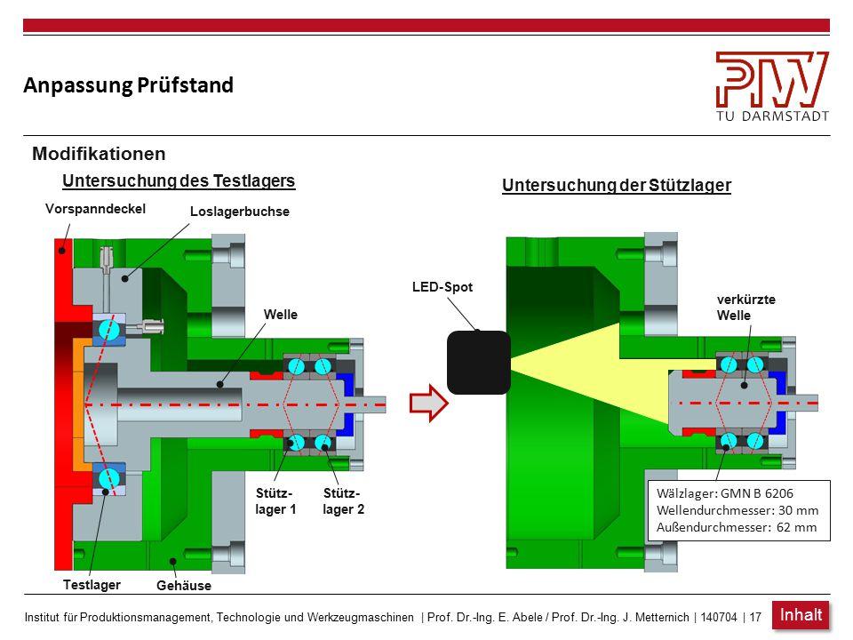 Institut für Produktionsmanagement, Technologie und Werkzeugmaschinen   Prof. Dr.-Ing. E. Abele / Prof. Dr.-Ing. J. Metternich   140704   16 Exemplari