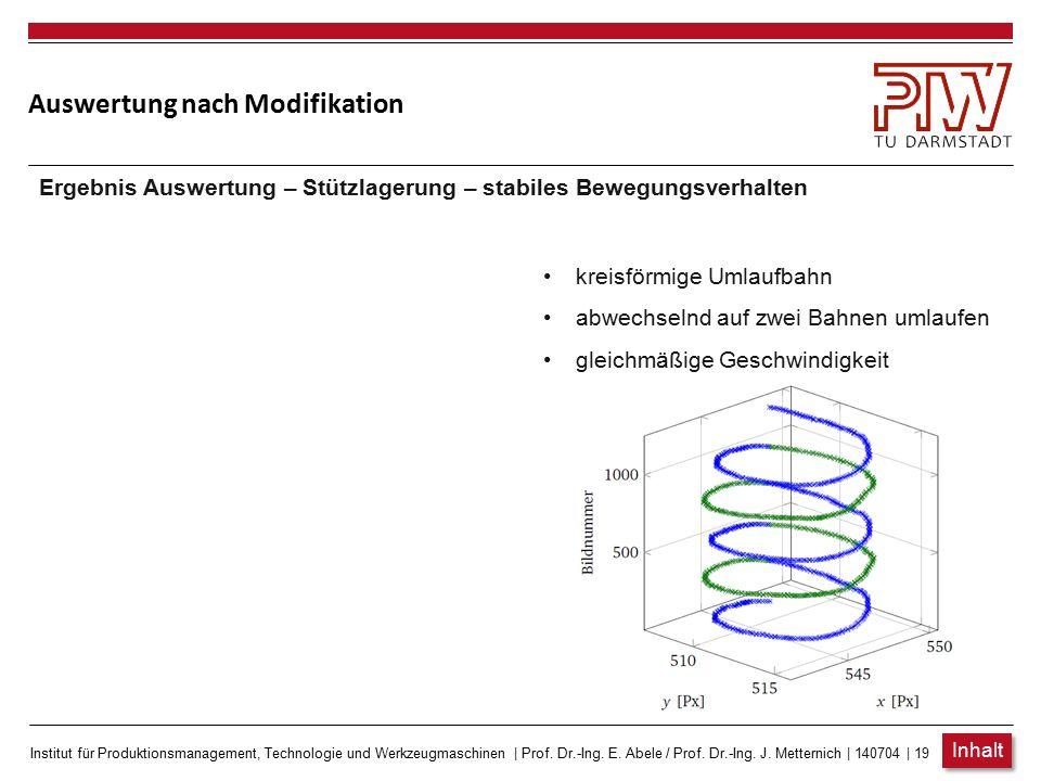 Institut für Produktionsmanagement, Technologie und Werkzeugmaschinen   Prof. Dr.-Ing. E. Abele / Prof. Dr.-Ing. J. Metternich   140704   18 Auswertun
