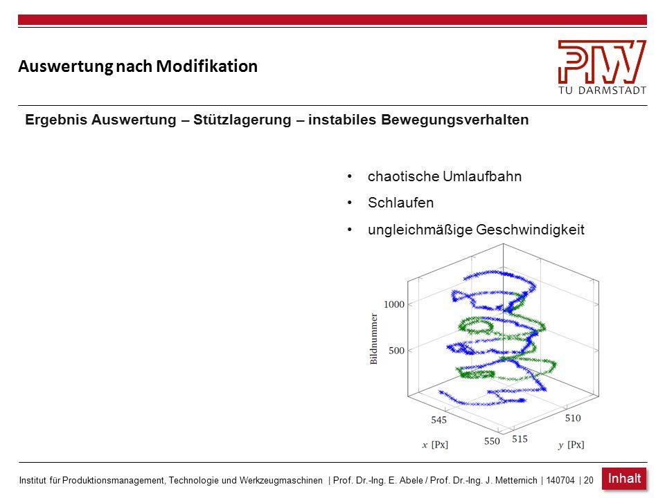Institut für Produktionsmanagement, Technologie und Werkzeugmaschinen   Prof. Dr.-Ing. E. Abele / Prof. Dr.-Ing. J. Metternich   140704   19 Auswertun