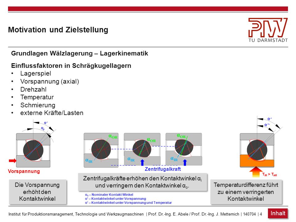 Institut für Produktionsmanagement, Technologie und Werkzeugmaschinen   Prof. Dr.-Ing. E. Abele / Prof. Dr.-Ing. J. Metternich   140704   3 Motivation