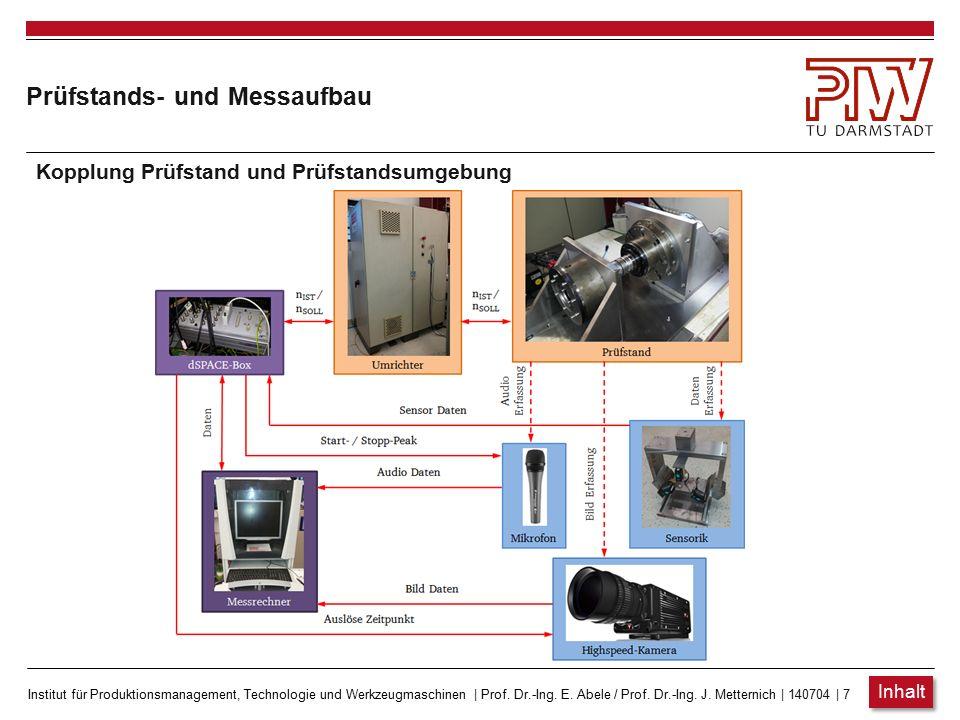 Institut für Produktionsmanagement, Technologie und Werkzeugmaschinen   Prof. Dr.-Ing. E. Abele / Prof. Dr.-Ing. J. Metternich   140704   6 Prüfstands
