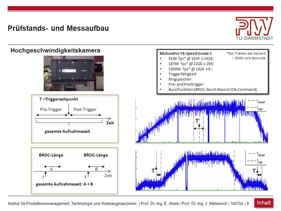 Institut für Produktionsmanagement, Technologie und Werkzeugmaschinen   Prof. Dr.-Ing. E. Abele / Prof. Dr.-Ing. J. Metternich   140704   7 Prüfstands