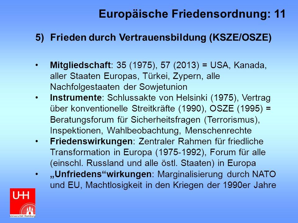 5)Frieden durch Vertrauensbildung (KSZE/OSZE) Mitgliedschaft: 35 (1975), 57 (2013) = USA, Kanada, aller Staaten Europas, Türkei, Zypern, alle Nachfolgestaaten der Sowjetunion Instrumente: Schlussakte von Helsinki (1975), Vertrag über konventionelle Streitkräfte (1990), OSZE (1995) = Beratungsforum für Sicherheitsfragen (Terrorismus), Inspektionen, Wahlbeobachtung, Menschenrechte Friedenswirkungen: Zentraler Rahmen für friedliche Transformation in Europa (1975-1992), Forum für alle (einschl.