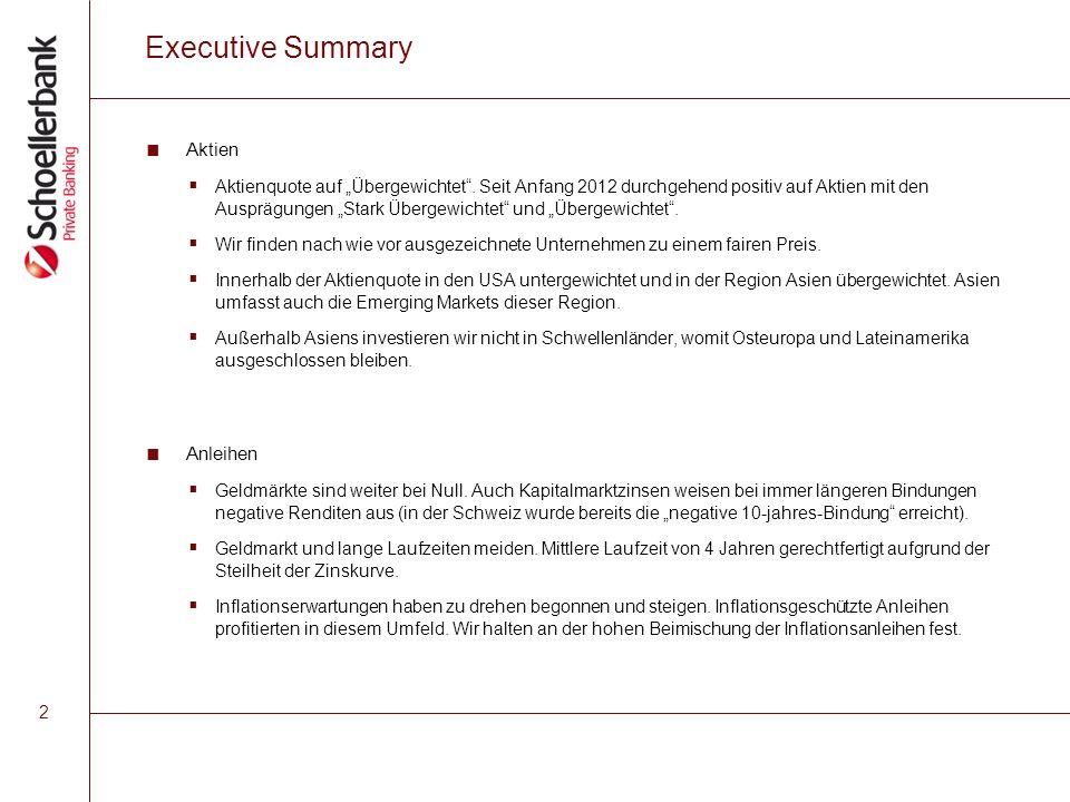 3 Executive Summary II ■ Fremdwährungen  Die Euro-Schwäche setzt sich fort.