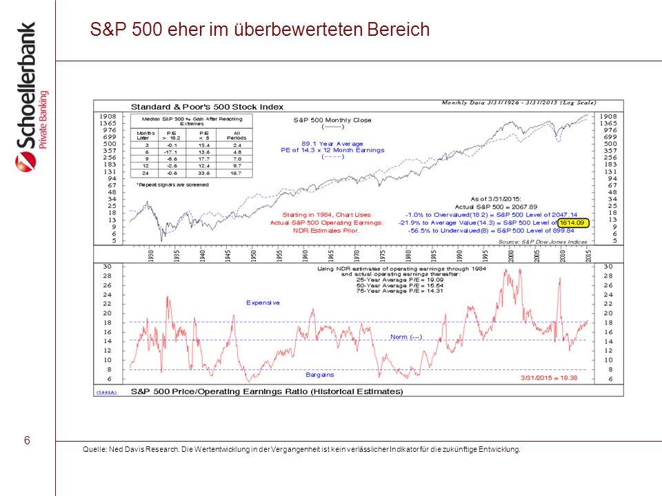 7 Optimismus der US-Börsenbriefverfasser bleibt hoch (antizyklisch negativ) – wir sind USA untergewichtet Quelle: Ned Davis Research.