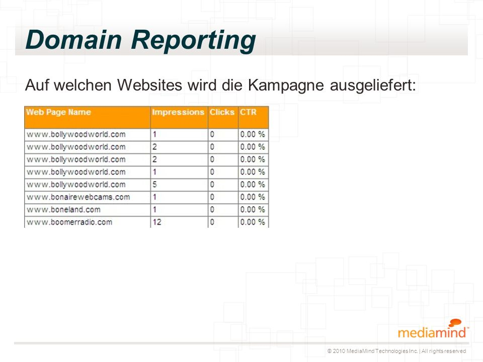 © 2010 MediaMind Technologies Inc. | All rights reserved Domain Reporting Auf welchen Websites wird die Kampagne ausgeliefert: Animation if needed Is