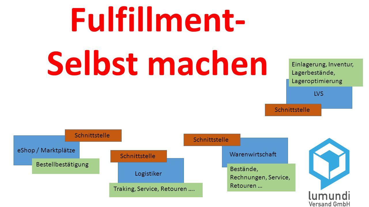 Fulfillment- Selbst machen eShop / Marktplätze Schnittstelle Warenwirtschaft Bestellbestätigung Logistiker Bestände, Rechnungen, Service, Retouren … T