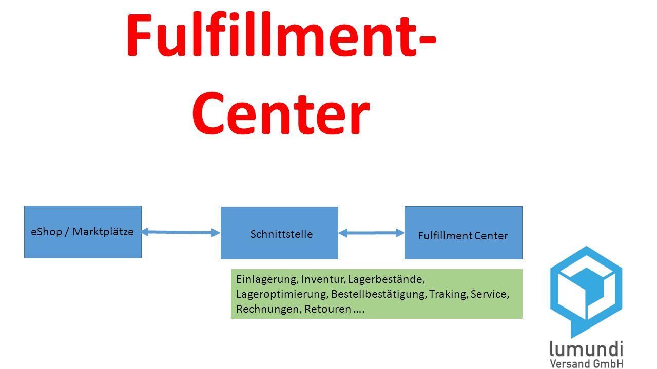 Fulfillment- Center eShop / Marktplätze Schnittstelle Fulfillment Center Einlagerung, Inventur, Lagerbestände, Lageroptimierung, Bestellbestätigung, T
