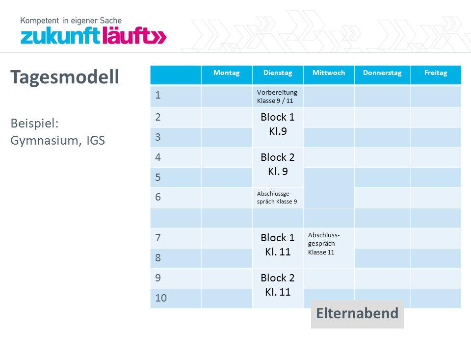 MontagDienstagMittwochDonnerstagFreitag 1 Vorbereitung Klasse 9 / 11 2Block 1 Kl.9 3 4Block 2 Kl. 9 5 6 Abschlussge- spräch Klasse 9 7Block 1 Kl. 11 A