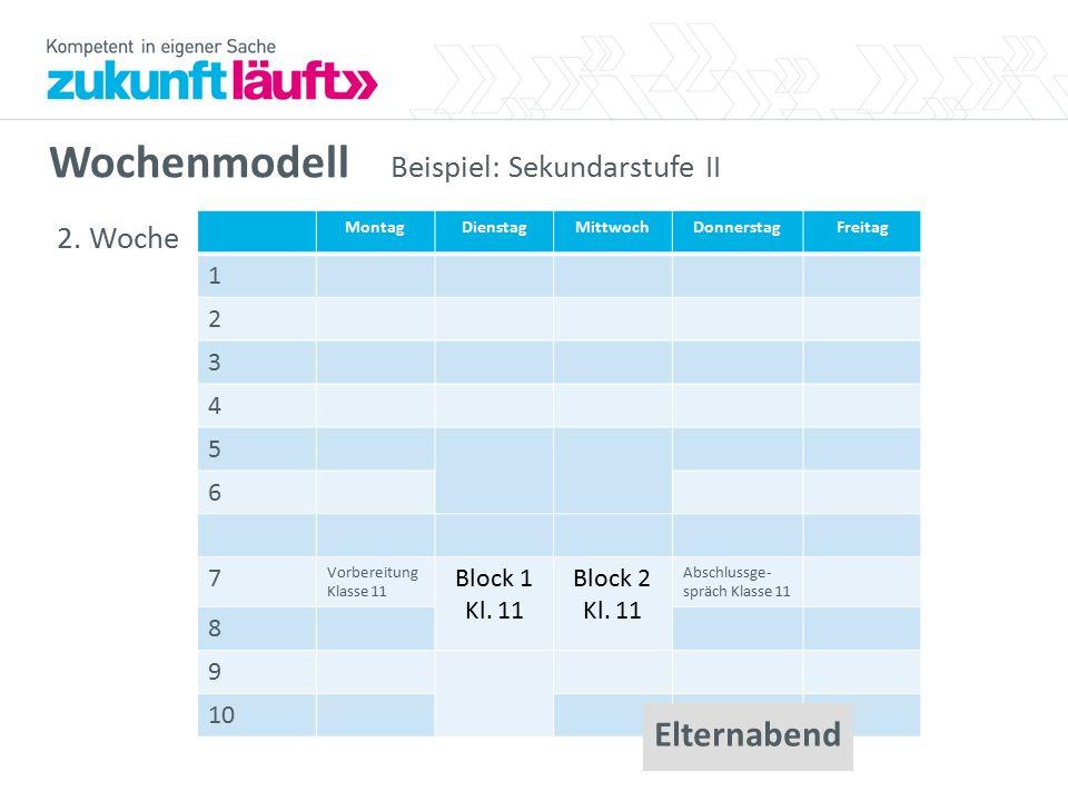 Wochenmodell Beispiel: Sekundarstufe II 2. Woche MontagDienstagMittwochDonnerstagFreitag 1 2 3 4 5 6 7 Vorbereitung Klasse 11 Block 1 Kl. 11 Block 2 K