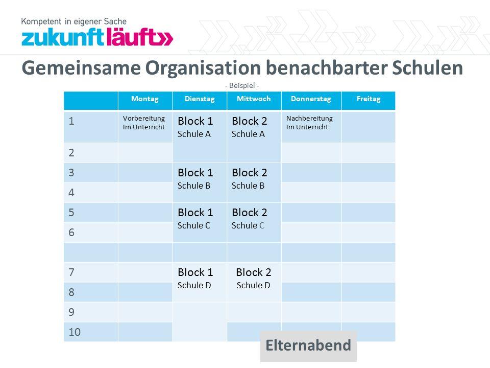 Gemeinsame Organisation benachbarter Schulen - Beispiel - MontagDienstagMittwochDonnerstagFreitag 1 Vorbereitung Im Unterricht Block 1 Schule A Block