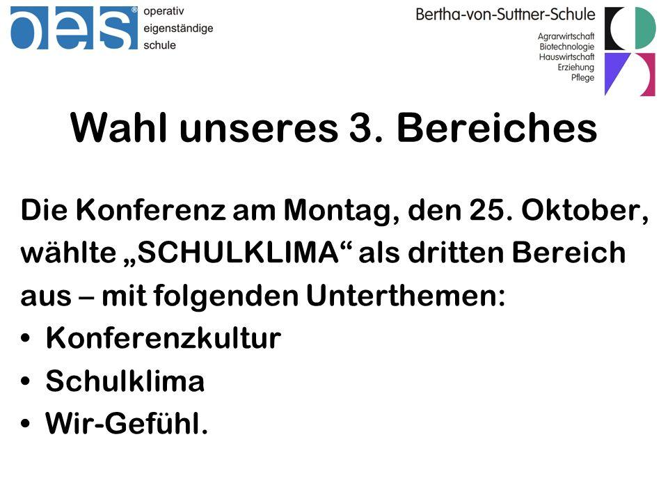 """Wahl unseres 3. Bereiches Die Konferenz am Montag, den 25. Oktober, wählte """"SCHULKLIMA"""" als dritten Bereich aus – mit folgenden Unterthemen: Konferenz"""