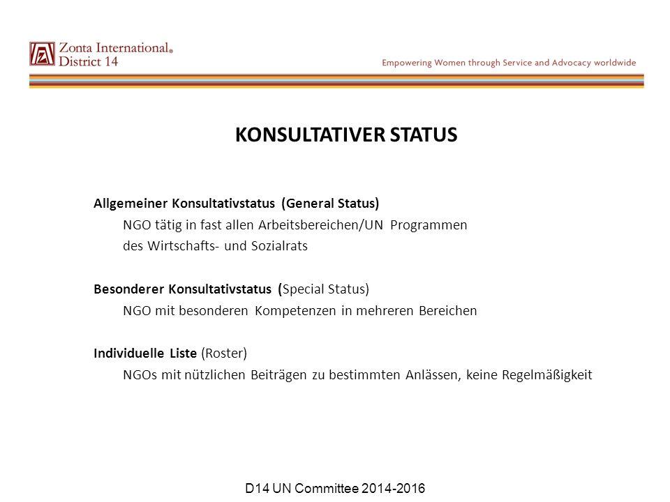 KONSULTATIVER STATUS Allgemeiner Konsultativstatus (General Status) NGO tätig in fast allen Arbeitsbereichen/UN Programmen des Wirtschafts- und Sozialrats Besonderer Konsultativstatus (Special Status) NGO mit besonderen Kompetenzen in mehreren Bereichen Individuelle Liste (Roster) NGOs mit nützlichen Beiträgen zu bestimmten Anlässen, keine Regelmäßigkeit D14 UN Committee 2014-2016