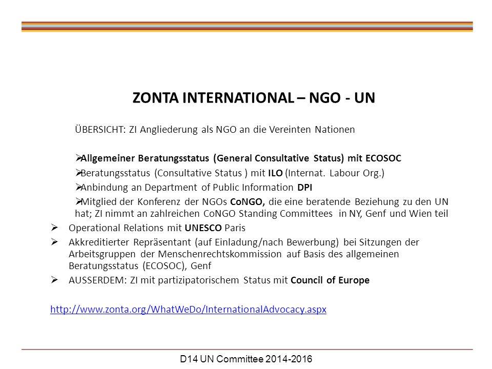 ZONTA INTERNATIONAL – NGO - UN ÜBERSICHT: ZI Angliederung als NGO an die Vereinten Nationen  Allgemeiner Beratungsstatus (General Consultative Status) mit ECOSOC  Beratungsstatus (Consultative Status ) mit ILO (Internat.