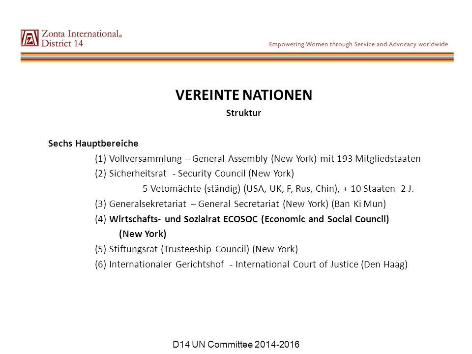 VEREINTE NATIONEN Struktur Sechs Hauptbereiche (1) Vollversammlung – General Assembly (New York) mit 193 Mitgliedstaaten (2) Sicherheitsrat - Security Council (New York) 5 Vetomächte (ständig) (USA, UK, F, Rus, Chin), + 10 Staaten 2 J.
