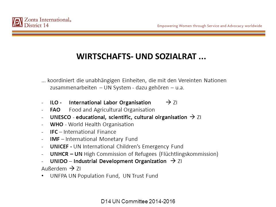 WIRTSCHAFTS- UND SOZIALRAT......