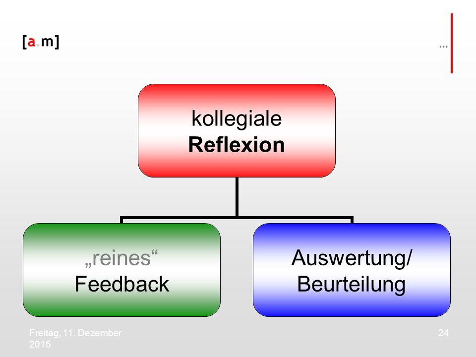 """Freitag, 11. Dezember 2015 24 … kollegiale Reflexion """"reines"""" Feedback Auswertung/ Beurteilung"""